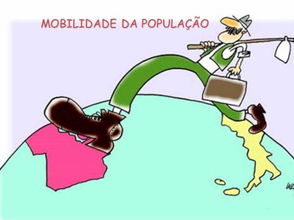 MOBILIDADE DA POPULAÇÃO