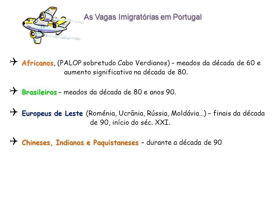As Vagas Imigratórias em Portugal Africanos Africanos, (PALOP sobretudo Cabo Verdianos) – meados da década de 60 e aumento significativo na década de