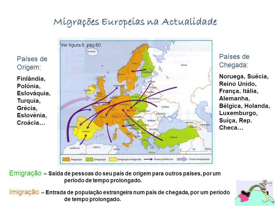 Migrações Europeias na Actualidade Países de Chegada: Noruega, Suécia, Reino Unido, França, Itália, Alemanha, Bélgica, Holanda, Luxemburgo, Suíça, Rep