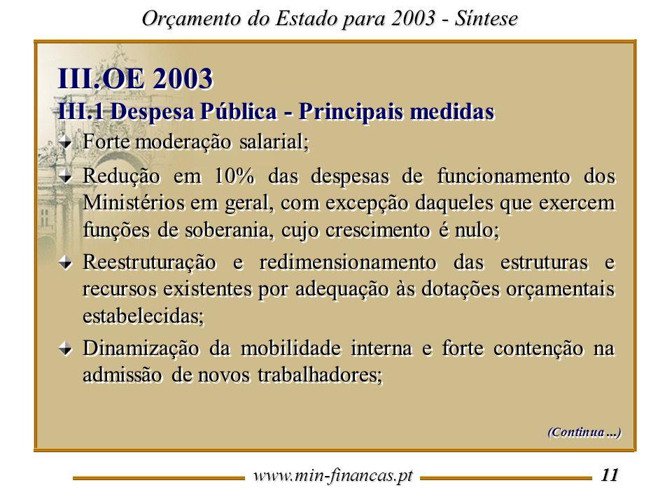 www.min-financas.pt 11 Orçamento do Estado para 2003 - Síntese Forte moderação salarial; Redução em 10% das despesas de funcionamento dos Ministérios