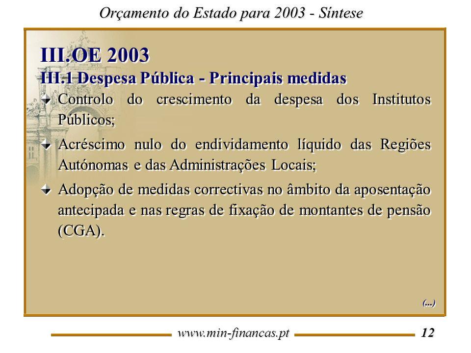 www.min-financas.pt 12 Orçamento do Estado para 2003 - Síntese Controlo do crescimento da despesa dos Institutos Públicos; Acréscimo nulo do endividam