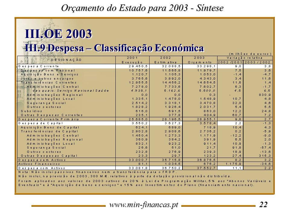 www.min-financas.pt 22 Orçamento do Estado para 2003 - Síntese III.OE 2003 III.9 Despesa – Classificação Económica III.OE 2003 III.9 Despesa – Classificação Económica