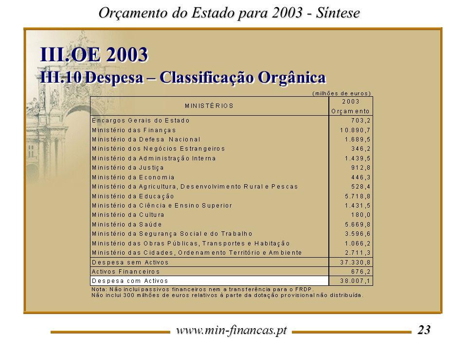 www.min-financas.pt 23 Orçamento do Estado para 2003 - Síntese III.OE 2003 III.10 Despesa – Classificação Orgânica III.OE 2003 III.10 Despesa – Classi