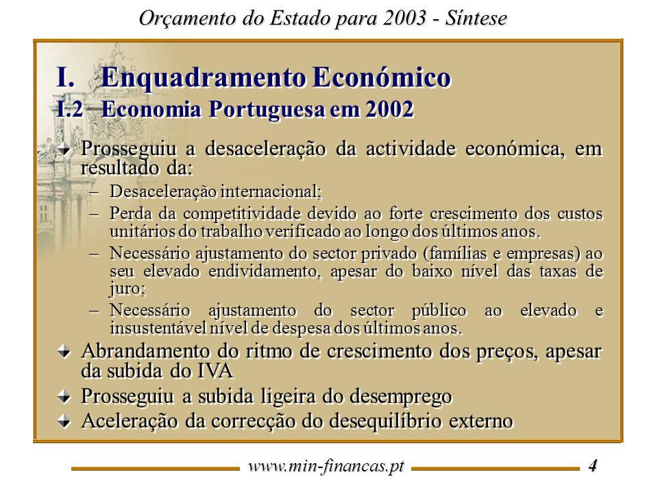 www.min-financas.pt 4 I.Enquadramento Económico I.2 Economia Portuguesa em 2002 I.Enquadramento Económico I.2 Economia Portuguesa em 2002 Prosseguiu a desaceleração da actividade económica, em resultado da: –Desaceleração internacional; –Perda da competitividade devido ao forte crescimento dos custos unitários do trabalho verificado ao longo dos últimos anos.