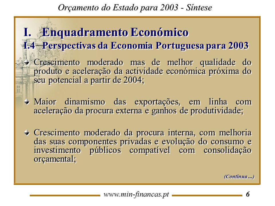 www.min-financas.pt 6 I.Enquadramento Económico I.4 Perspectivas da Economia Portuguesa para 2003 I.Enquadramento Económico I.4 Perspectivas da Economia Portuguesa para 2003 Crescimento moderado mas de melhor qualidade do produto e aceleração da actividade económica próxima do seu potencial a partir de 2004; Maior dinamismo das exportações, em linha com aceleração da procura externa e ganhos de produtividade; Crescimento moderado da procura interna, com melhoria das suas componentes privadas e evolução do consumo e investimento públicos compatível com consolidação orçamental; Crescimento moderado mas de melhor qualidade do produto e aceleração da actividade económica próxima do seu potencial a partir de 2004; Maior dinamismo das exportações, em linha com aceleração da procura externa e ganhos de produtividade; Crescimento moderado da procura interna, com melhoria das suas componentes privadas e evolução do consumo e investimento públicos compatível com consolidação orçamental; Orçamento do Estado para 2003 - Síntese (Continua...)