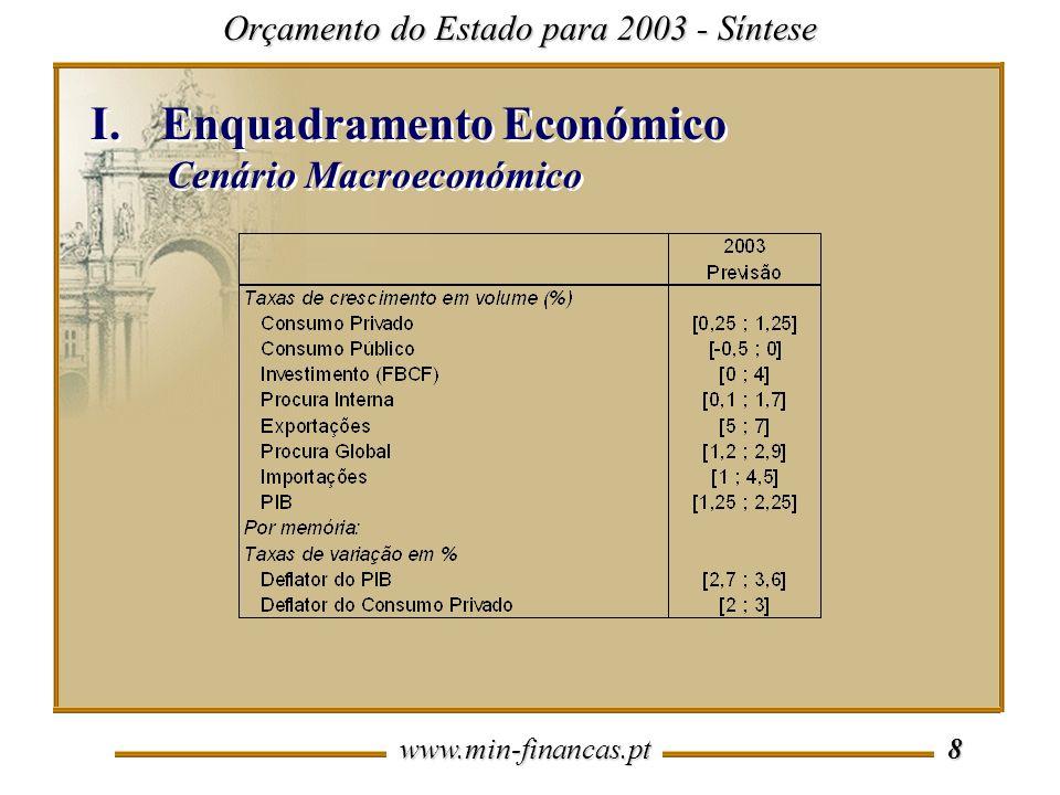 www.min-financas.pt 8 I.Enquadramento Económico Cenário Macroeconómico I.Enquadramento Económico Cenário Macroeconómico Orçamento do Estado para 2003 - Síntese