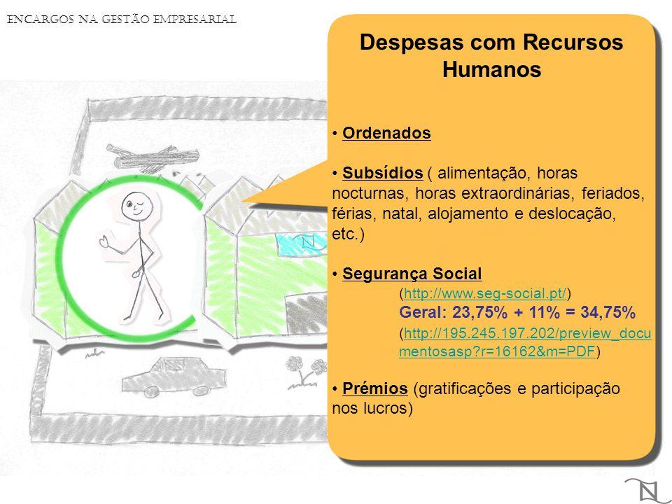 Despesas com Recursos Humanos Ordenados Subsídios ( alimentação, horas nocturnas, horas extraordinárias, feriados, férias, natal, alojamento e deslocação, etc.) Segurança Social (http://www.seg-social.pt/)http://www.seg-social.pt/ Geral: 23,75% + 11% = 34,75% (http://195.245.197.202/preview_docu mentosasp?r=16162&m=PDF) Prémios (gratificações e participação nos lucros)