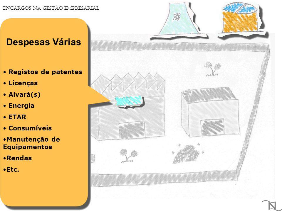 Despesas Várias Registos de patentes Licenças Alvará(s) Energia ETAR Consumíveis Manutenção de Equipamentos Rendas Etc.