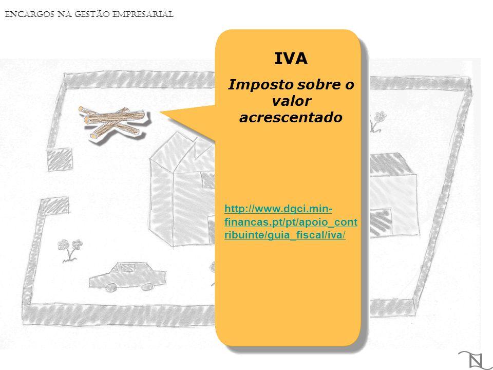 IVA Imposto sobre o valor acrescentado http://www.dgci.min- financas.pt/pt/apoio_cont ribuinte/guia_fiscal/iva/ Encargos na Gestão Empresarial