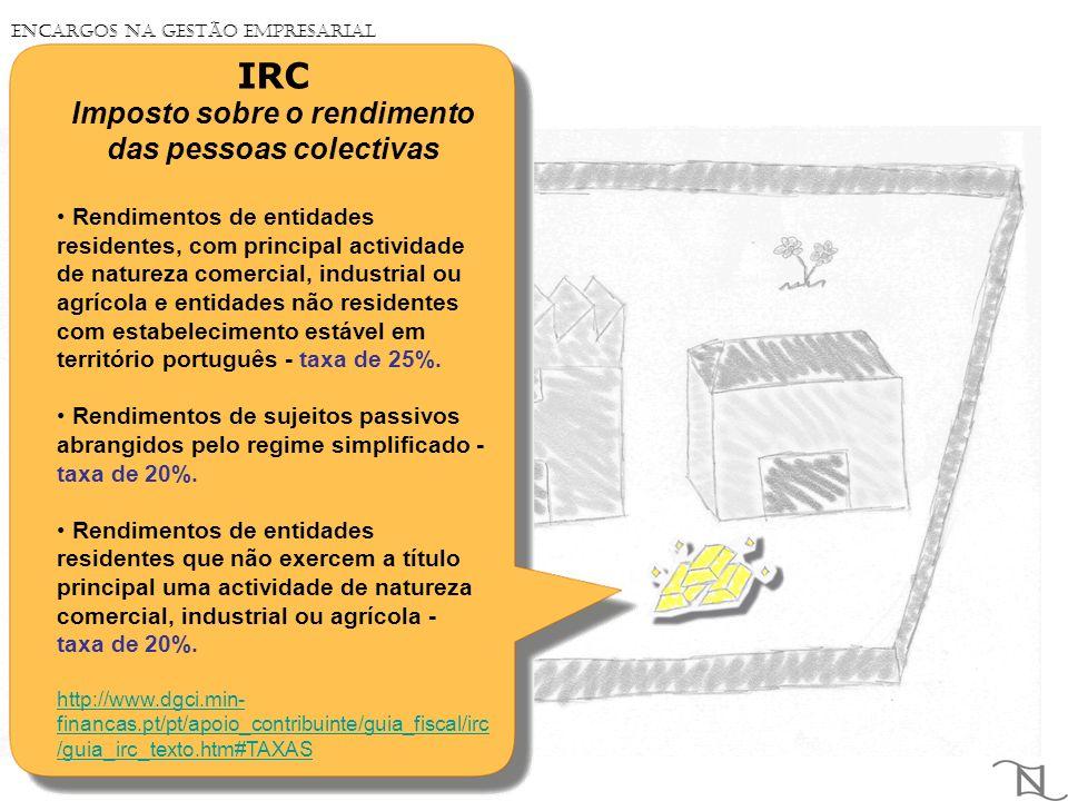 IRC Imposto sobre o rendimento das pessoas colectivas Rendimentos de entidades residentes, com principal actividade de natureza comercial, industrial ou agrícola e entidades não residentes com estabelecimento estável em território português - taxa de 25%.