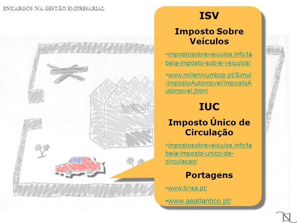 ISV Imposto Sobre Veículos impostosobreveiculos.info/ta bela-imposto-sobre-veiculos/impostosobreveiculos.info/ta bela-imposto-sobre-veiculos/ www.millenniumbcp.pt/Simul /ImpostoAutomovel/ImpostoA utomovel.jhtmlwww.millenniumbcp.pt/Simul /ImpostoAutomovel/ImpostoA utomovel.jhtml IUC Imposto Único de Circulação impostosobreveiculos.info/ta bela-imposto-unico-de- circulacao/impostosobreveiculos.info/ta bela-imposto-unico-de- circulacao/ Portagens www.brisa.pt/ www.aeatlantico.pt/ Encargos na Gestão Empresarial