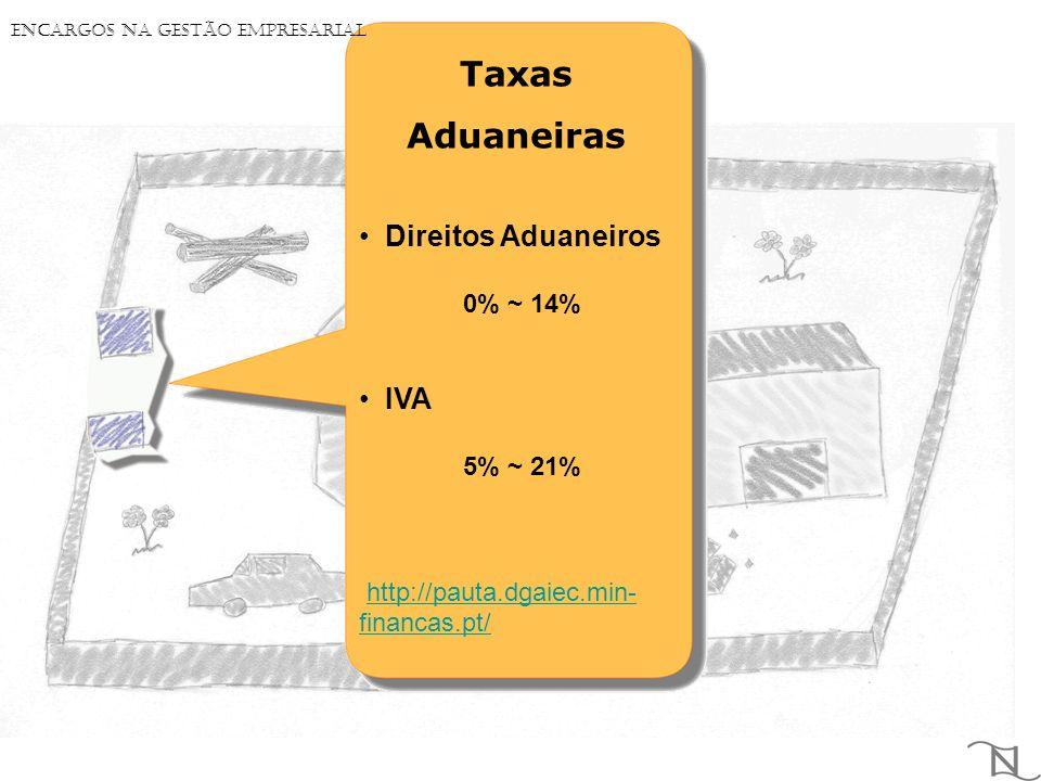 Taxas Aduaneiras Direitos Aduaneiros 0% ~ 14% IVA 5% ~ 21% http://pauta.dgaiec.min- financas.pt/http://pauta.dgaiec.min- financas.pt/ Encargos na Gestão Empresarial