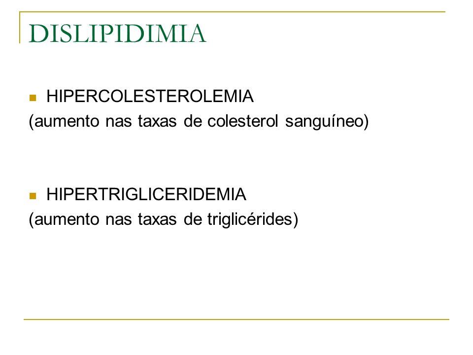 DISLIPIDIMIA HIPERCOLESTEROLEMIA (aumento nas taxas de colesterol sanguíneo) HIPERTRIGLICERIDEMIA (aumento nas taxas de triglicérides)