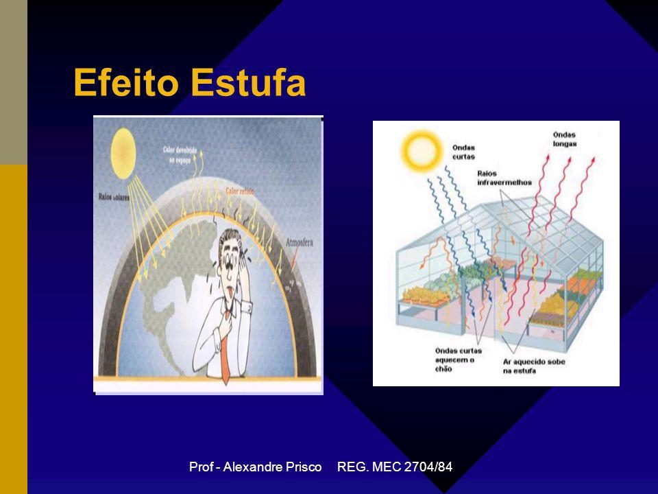 Prof - Alexandre Prisco REG. MEC 2704/84 Efeito Estufa