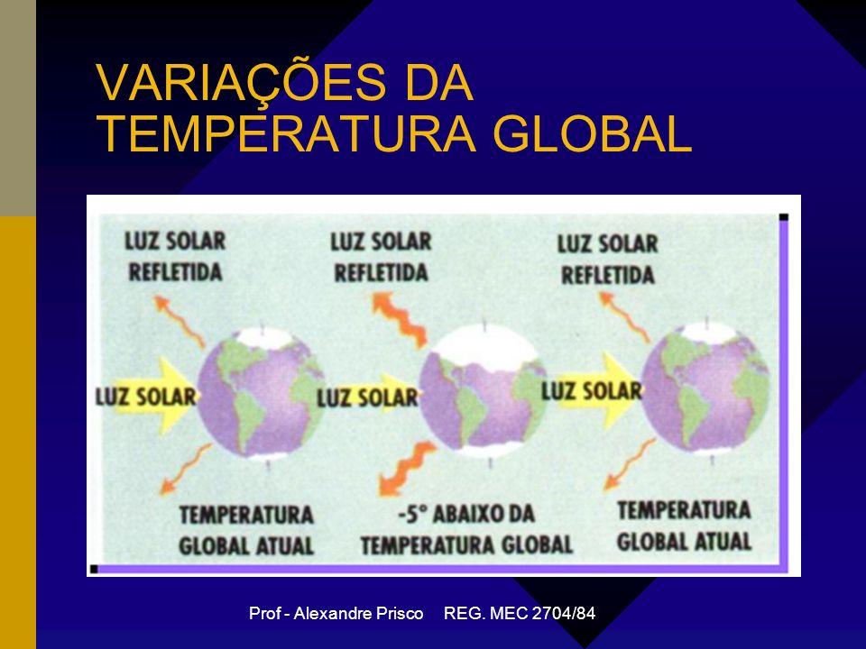 Prof - Alexandre Prisco REG. MEC 2704/84 VARIAÇÕES DA TEMPERATURA GLOBAL