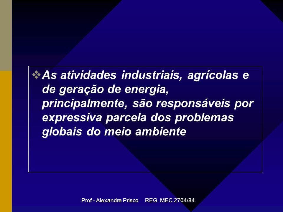 Prof - Alexandre Prisco REG.