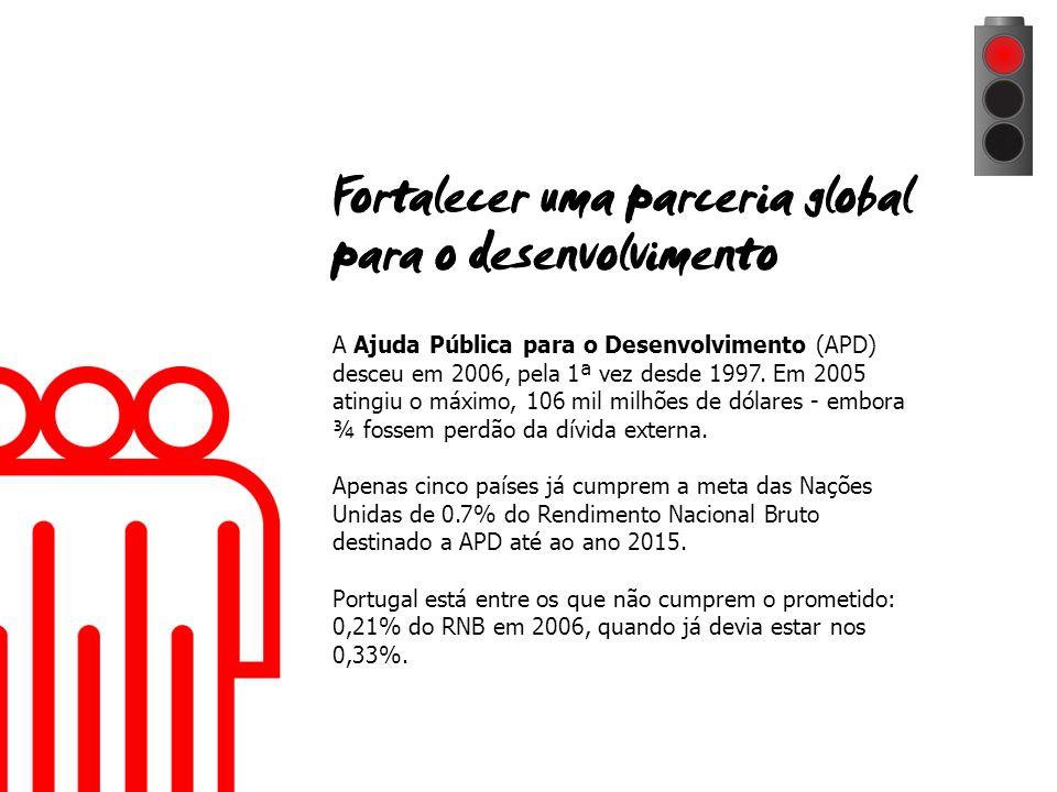 A Ajuda Pública para o Desenvolvimento (APD) desceu em 2006, pela 1ª vez desde 1997.
