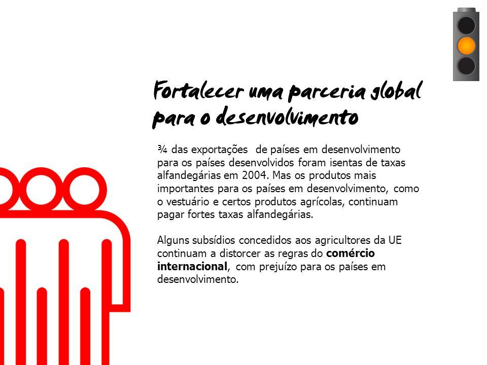 ¾ das exportações de países em desenvolvimento para os países desenvolvidos foram isentas de taxas alfandegárias em 2004.