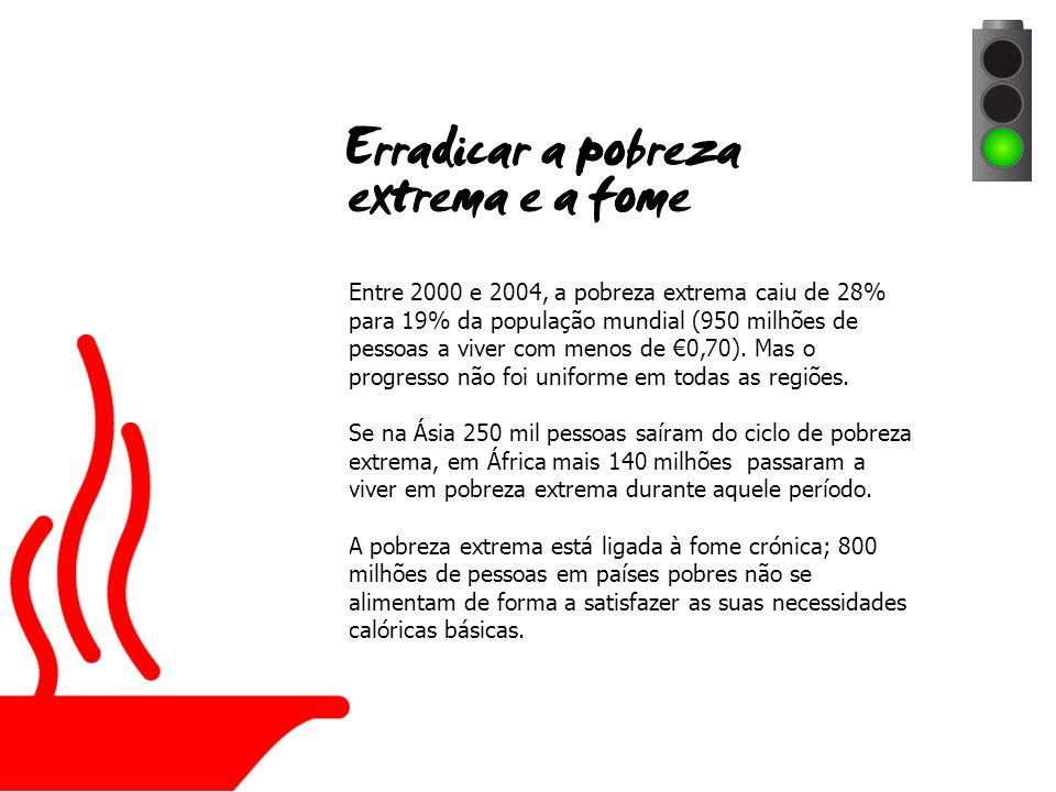 Entre 2000 e 2004, a pobreza extrema caiu de 28% para 19% da população mundial (950 milhões de pessoas a viver com menos de 0,70).