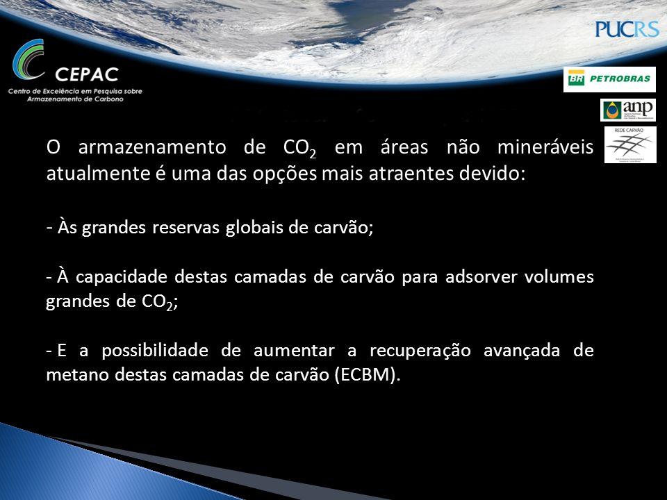 O armazenamento de CO 2 em áreas não mineráveis atualmente é uma das opções mais atraentes devido: - Às grandes reservas globais de carvão; - À capaci