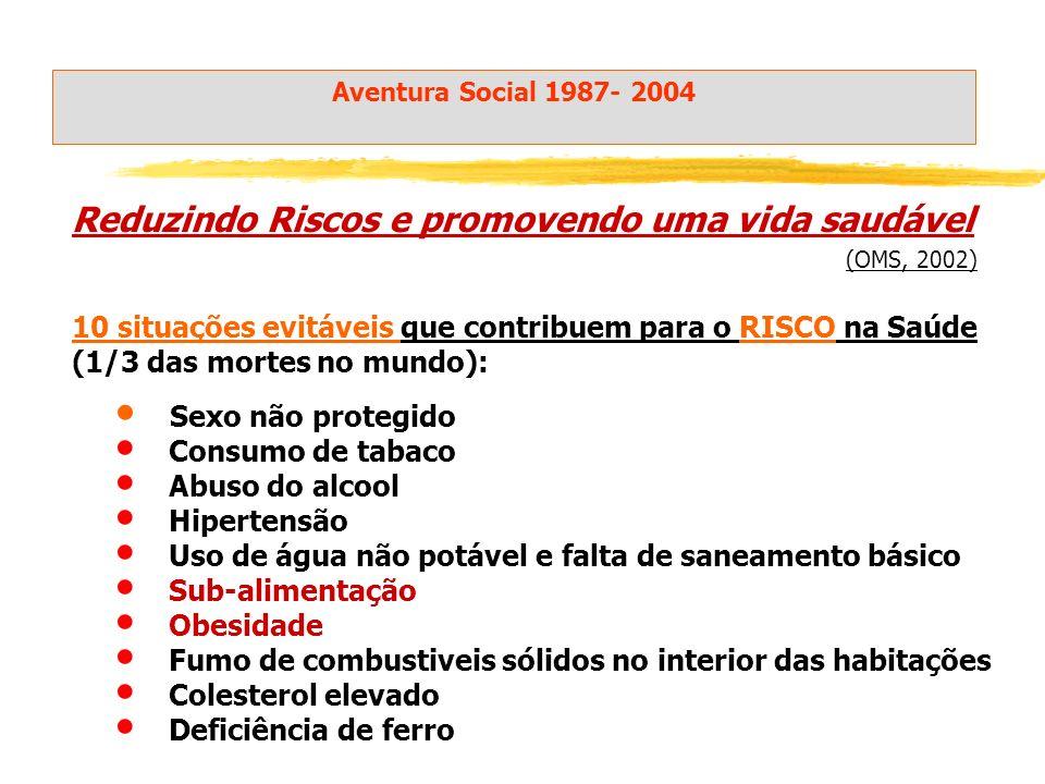 Reduzindo Riscos e promovendo uma vida saudável (OMS, 2002) 10 situações evitáveis que contribuem para o RISCO na Saúde (1/3 das mortes no mundo): Ave