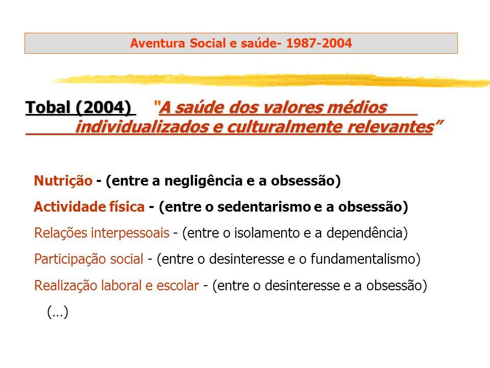 Tobal (2004)A saúde dos valores médios individualizados e culturalmente relevantes Tobal (2004) A saúde dos valores médios individualizados e culturalmente relevantes Nutrição - (entre a negligência e a obsessão) Actividade física - (entre o sedentarismo e a obsessão) Relações interpessoais - (entre o isolamento e a dependência) Participação social - (entre o desinteresse e o fundamentalismo) Realização laboral e escolar - (entre o desinteresse e a obsessão) (…) Aventura Social e saúde- 1987-2004