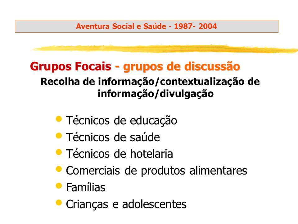 Grupos Focais - grupos de discussão Recolha de informação/contextualização de informação/divulgação Aventura Social e Saúde - 1987- 2004 Técnicos de e