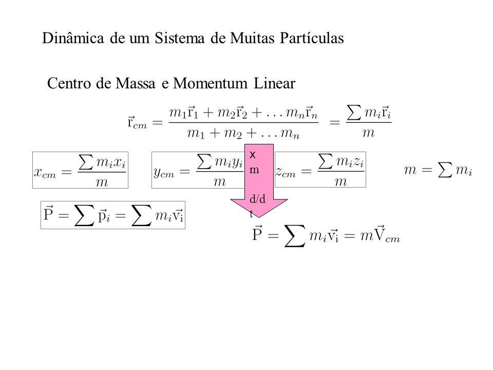 Dinâmica de um Sistema de Muitas Partículas Centro de Massa e Momentum Linear x m d/d t