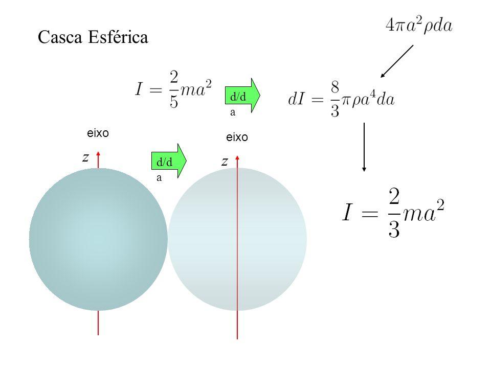 y a dz Esfera z eixo