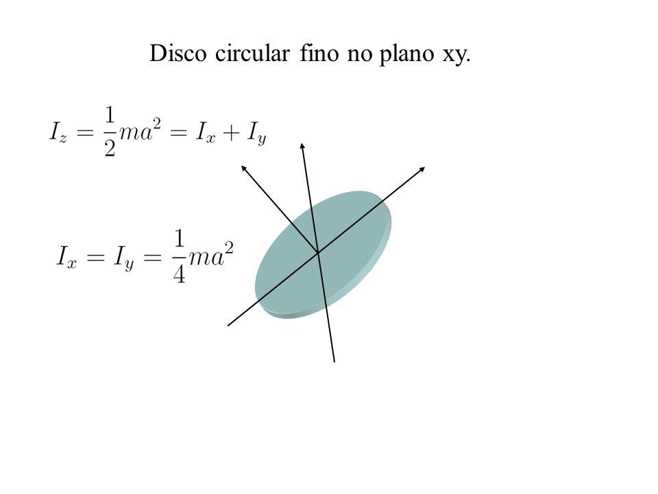 Teorema dos Eixos Perpendiculares x y z