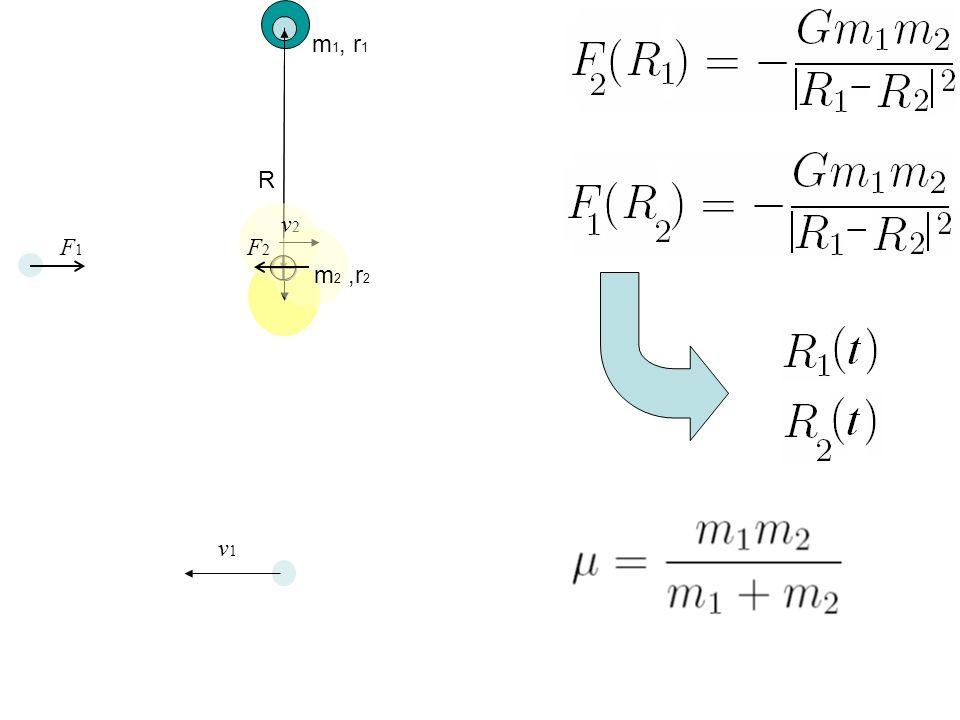 O Pêndulo Físico cm O Usando o teorema dos eixos paralelos, podemos expressar o raio de giração k em termos do raio de giração relativo ao centro de massa k m l