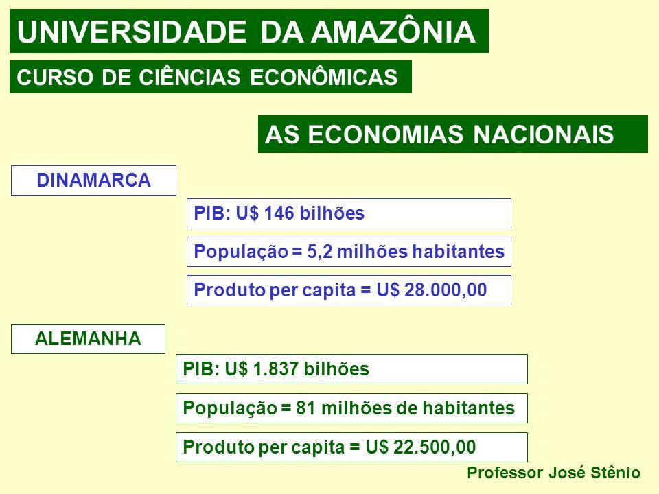 UNIVERSIDADE DA AMAZÔNIA CURSO DE CIÊNCIAS ECONÔMICAS AS ECONOMIAS NACIONAIS Professor José Stênio FINLÂNDIA PIB: U$ 101 bilhões População = 5 milhões