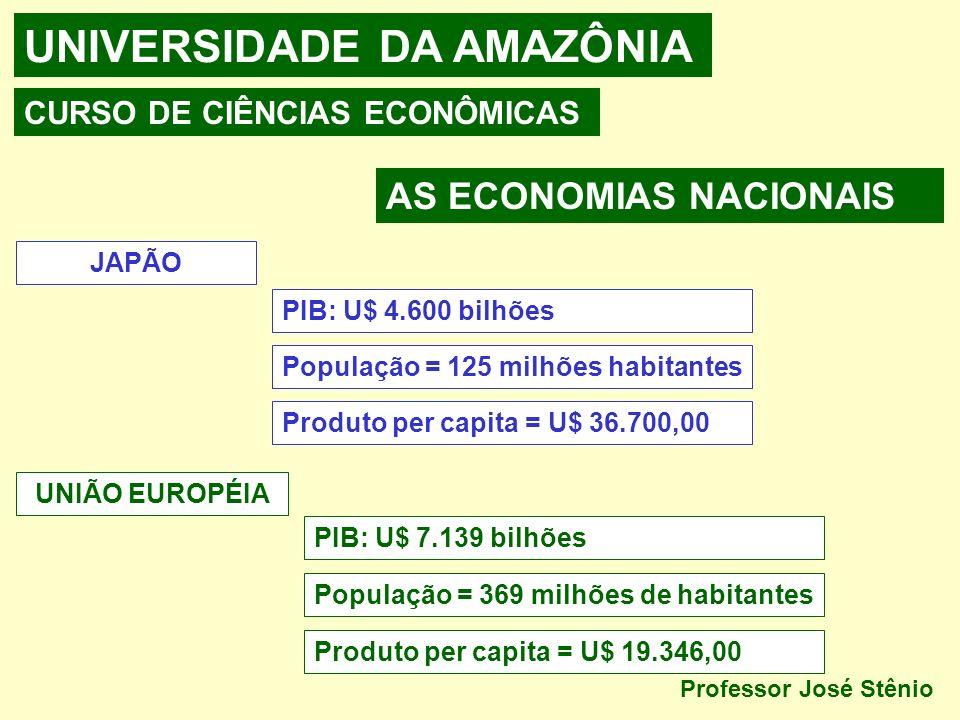 UNIVERSIDADE DA AMAZÔNIA CURSO DE CIÊNCIAS ECONÔMICAS AS ECONOMIAS NACIONAIS Professor José Stênio DINAMARCA PIB: U$ 146 bilhões População = 5,2 milhõ