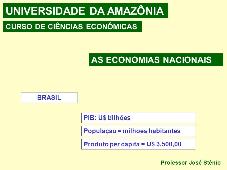 UNIVERSIDADE DA AMAZÔNIA CURSO DE CIÊNCIAS ECONÔMICAS AS ECONOMIAS NACIONAIS Professor José Stênio JAPÃO PIB: U$ 4.600 bilhões População = 125 milhões