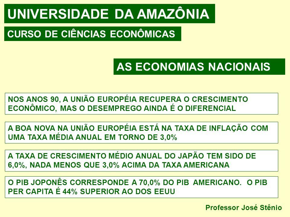 UNIVERSIDADE DA AMAZÔNIA CURSO DE CIÊNCIAS ECONÔMICAS AS ECONOMIAS NACIONAIS Professor José Stênio BRASIL PIB: U$ bilhões População = milhões habitant