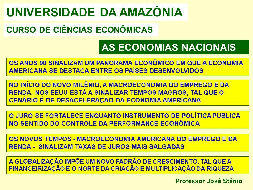 UNIVERSIDADE DA AMAZÔNIA CURSO DE CIÊNCIAS ECONÔMICAS AS ECONOMIAS NACIONAIS Professor José Stênio BRASIL PIB: U$ bilhões População = milhões habitantes Produto per capita = U$ 3.500,00