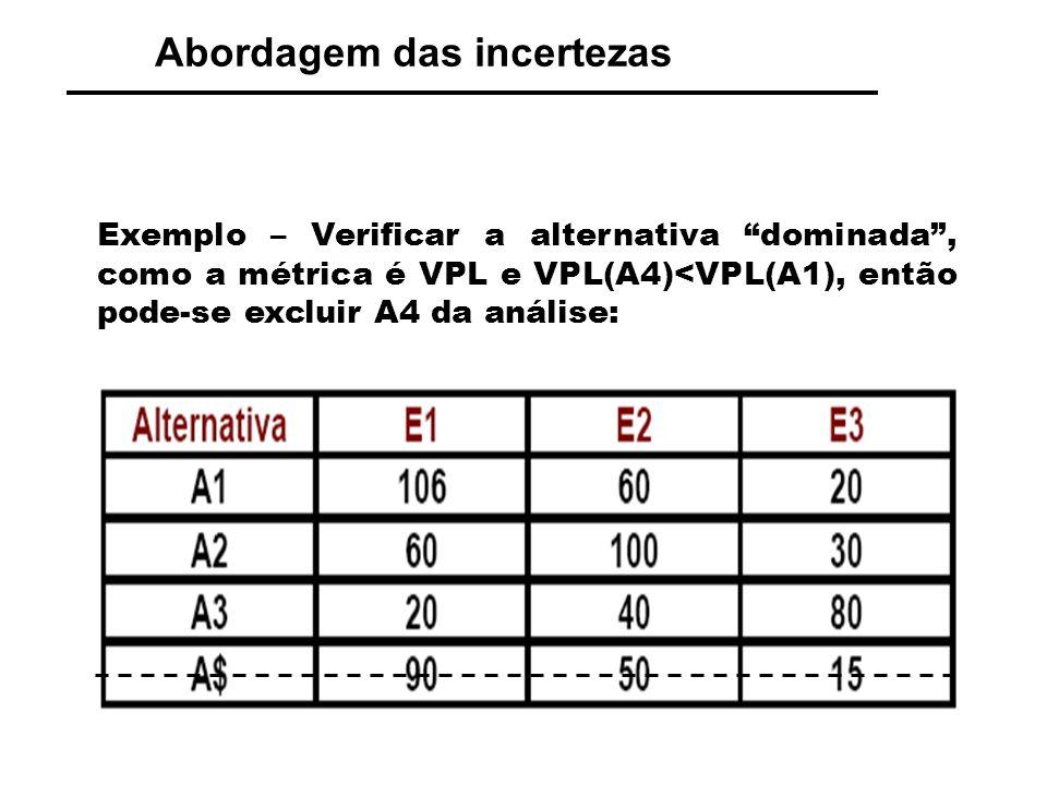 Abordagem das incertezas 1º Método – Método de Laplace: Não se sabe a probabilidade de ocorrência dos eventos, portanto devem ser consideradas iguais.