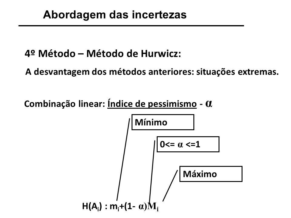Abordagem das incertezas H[VPL(A 1 )]= 20α +(1- α)106=106-86α H[VPL(A 1 )]= 30α +(1- α)100=100-70α H[VPL(A 1 )]= 20α +(1- α)80=80-60α