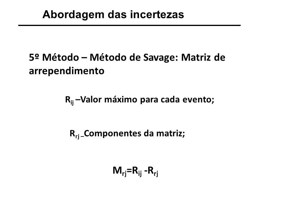 Abordagem das incertezas 106-106=0 106-60=46 106-20=86 100-60=40 100-100=0 100-40=60 80-20=60 80-30=50 80-80=0