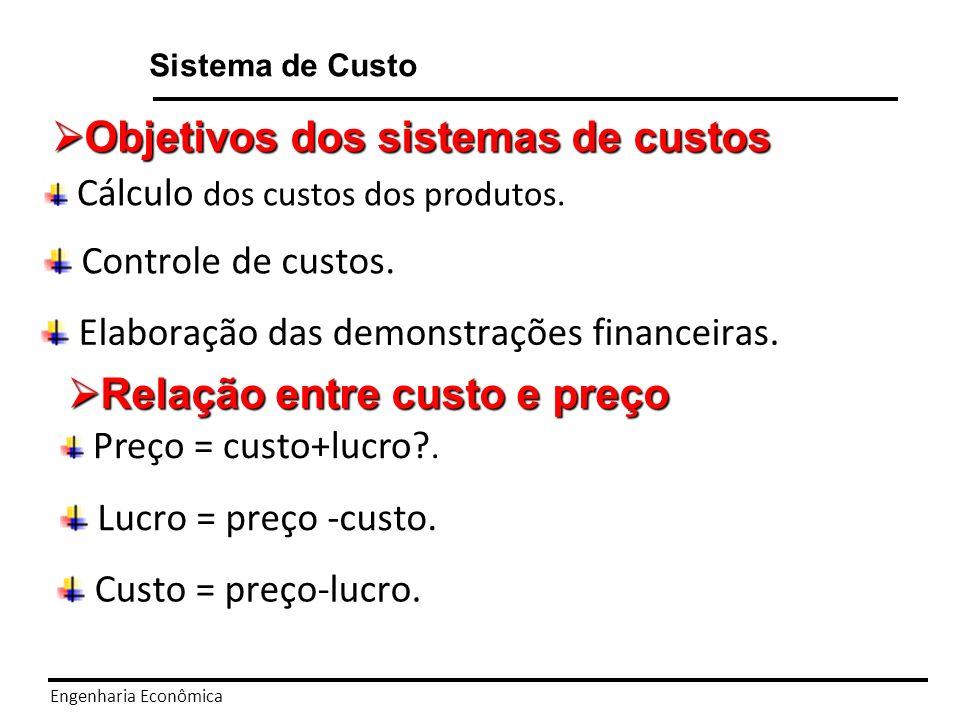 Engenharia Econômica Sistema de Custo Terminologia Terminologia GASTO: não se conhece a natureza – sacrifício financeiro.