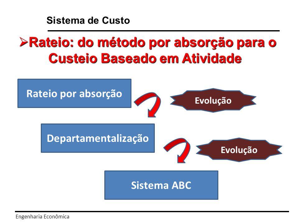 Engenharia Econômica Sistema de Custo Rateio por absorção: Rateio por absorção: Utiliza horas de mão de obra direta ou horas máquina como base de rateio.