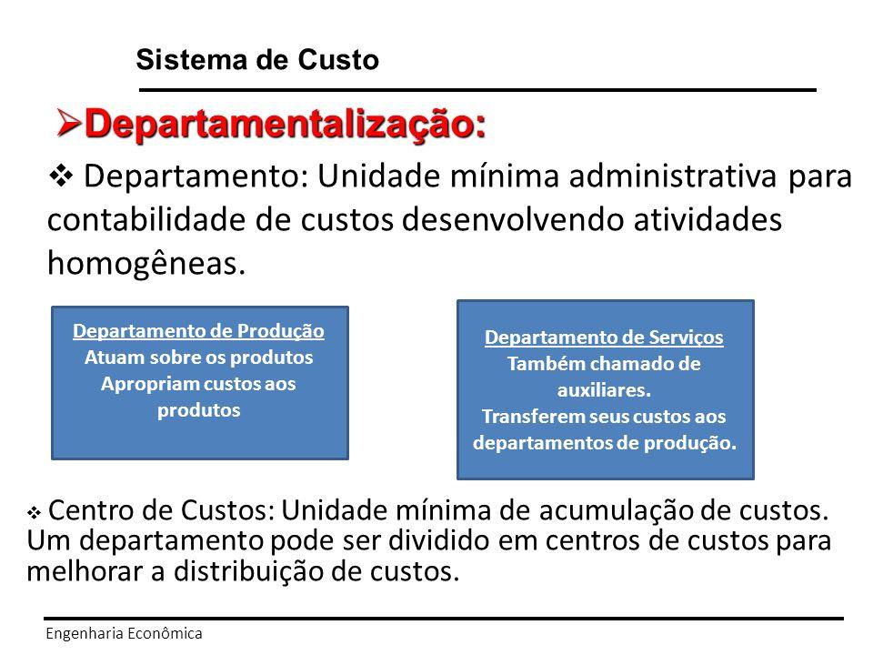 Engenharia Econômica Sistema de Custo Custeio Baseado em Atividade Inadequação dos sistemas tradicionais: Custos Indiretos de Fabricação Mão de obra direta Necessita-se de sistemas de custos que participem como ferramenta para a competitividade.