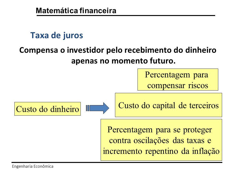 Engenharia Econômica Matemática financeira Taxa de juros – Unidade de medida 12 % ao ano = 12% a.a.