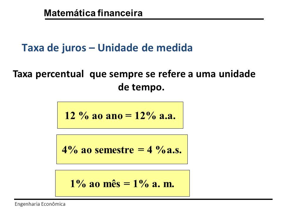 Matemática financeira Taxa de juros – Taxa Selic http://www.bcb.gov.br/Pec/Copom/Port/taxaSelic.asp#notas