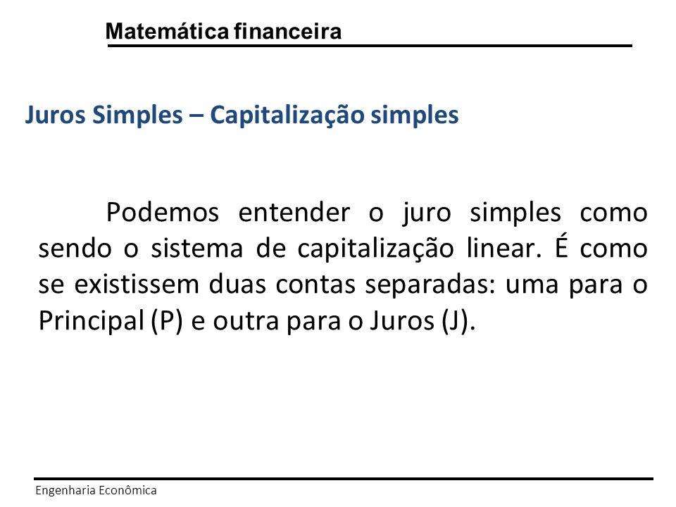 Engenharia Econômica Matemática financeira Juros Simples – Equação O valor de resgate, a n períodos a frente será: