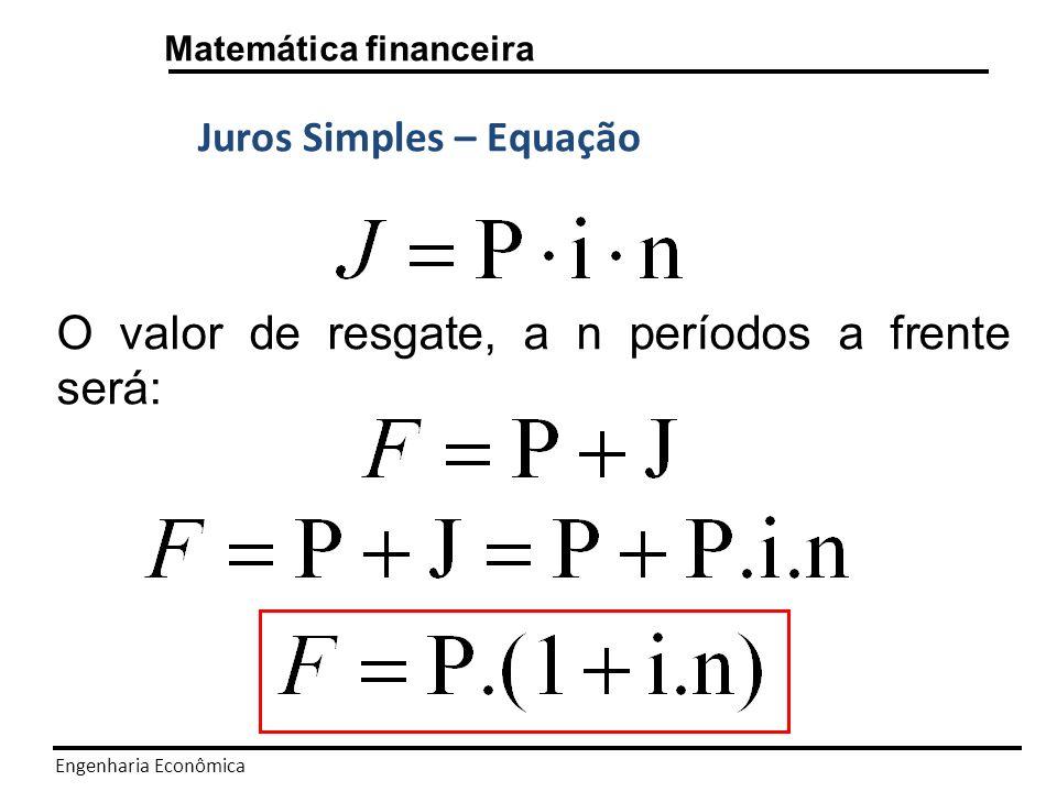 Engenharia Econômica Matemática financeira Juros Simples – Exemplo Para um capital de R$ 100.000, colocado a 20% a.a.