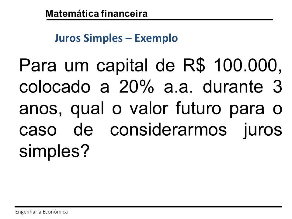 Engenharia Econômica Matemática financeira Juros Simples – Exemplo – Cálculo Anos 0 1 2 3 Juros simples 100.000 120.000 140.000 160.000 F=P.(1+i.n)