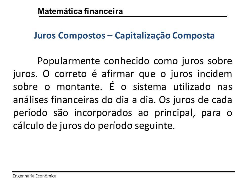 Engenharia Econômica Matemática financeira Juros Compostos – Capitalização Composta 0 1 2 3...