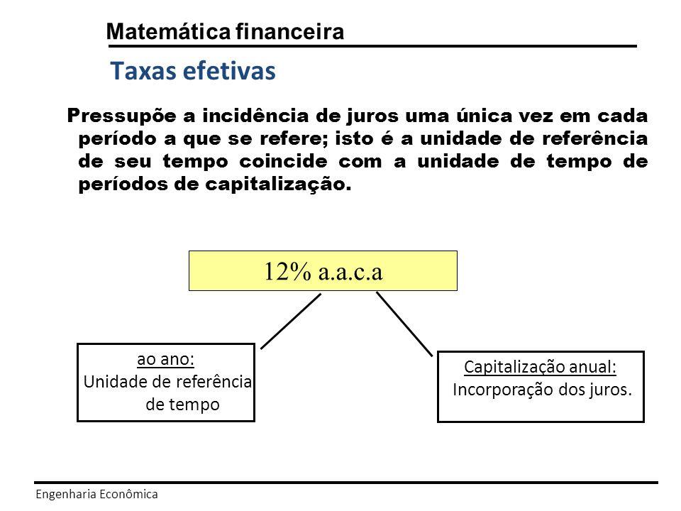 Engenharia Econômica Matemática financeira Taxas efetivas - Equivalência Inicialmente vamos deduzir a equação que relaciona as taxas equivalentes mensal (im) anual (ia) 1 0 ia PF