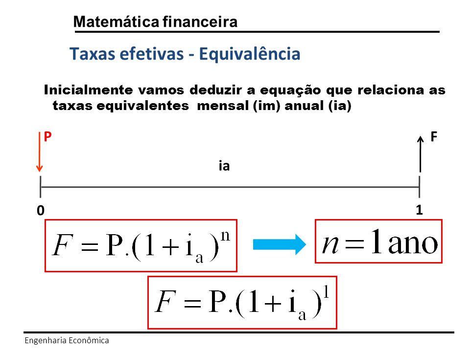 Engenharia Econômica Matemática financeira Taxas efetivas - Equivalência Para um fluxo de caixa mensal: 12 0 im PF...